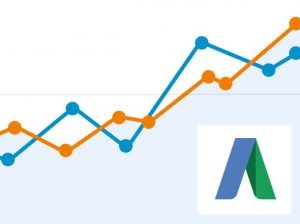 adwords increase sales